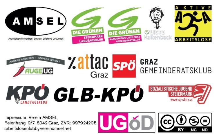 2018-08-30_arbeitslosenlobby_teilnehmende-organisationen-ohne-interact