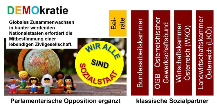 2018-07-10_DEMOkratie_Parlamentarische-Opposition-ergaenzt-Sozialpartner