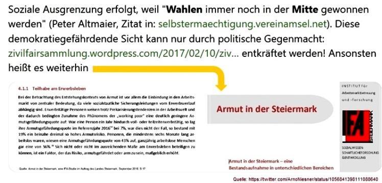 2018-12-10_soziale-ausgrenzung-durch-wahlen-in-der-mitte